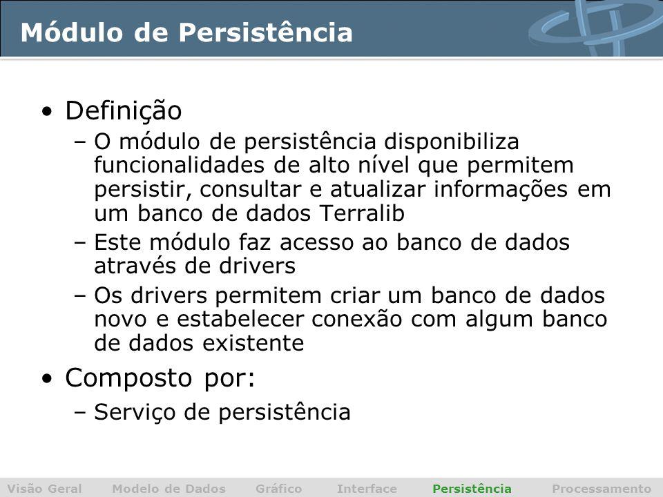 Módulo de Persistência Visão Geral Modelo de Dados Gráfico Interface Persistência Processamento Definição –O módulo de persistência disponibiliza func