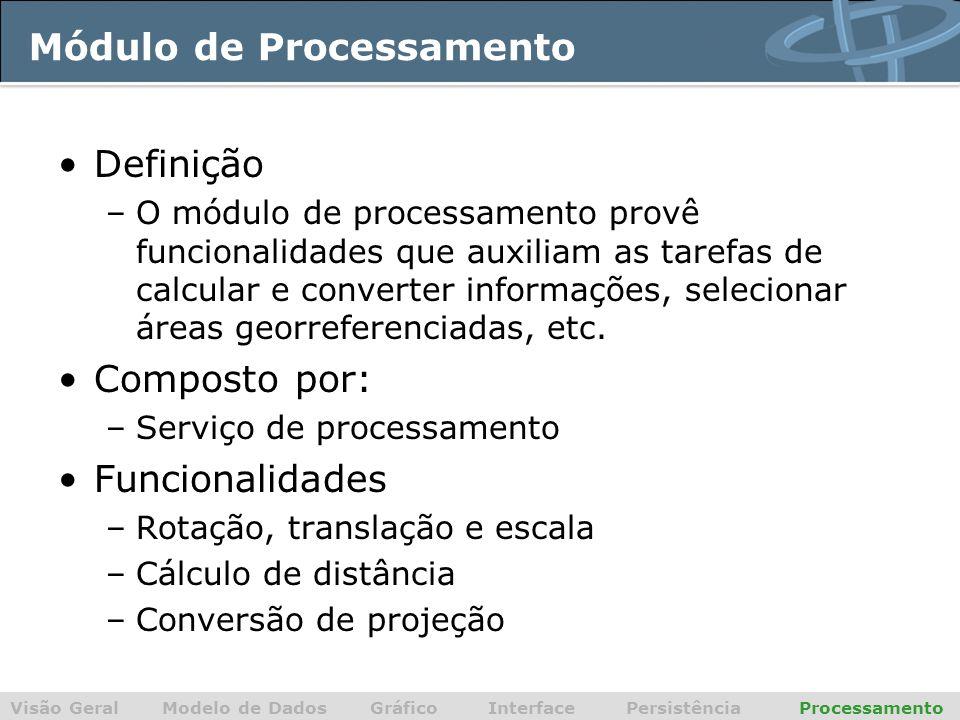 Visão Geral Modelo de Dados Gráfico Interface Persistência Processamento Definição –O módulo de processamento provê funcionalidades que auxiliam as tarefas de calcular e converter informações, selecionar áreas georreferenciadas, etc.