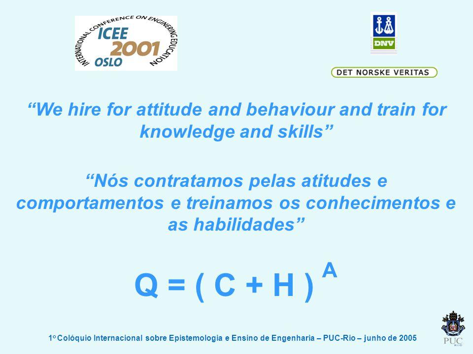 1 o Colóquio Internacional sobre Epistemologia e Ensino de Engenharia – PUC-Rio – junho de 2005 We hire for attitude and behaviour and train for knowl