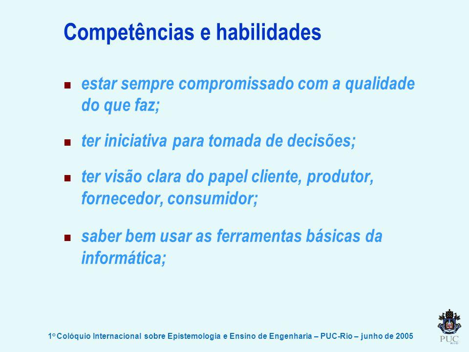 1 o Colóquio Internacional sobre Epistemologia e Ensino de Engenharia – PUC-Rio – junho de 2005 Competências e habilidades estar sempre compromissado
