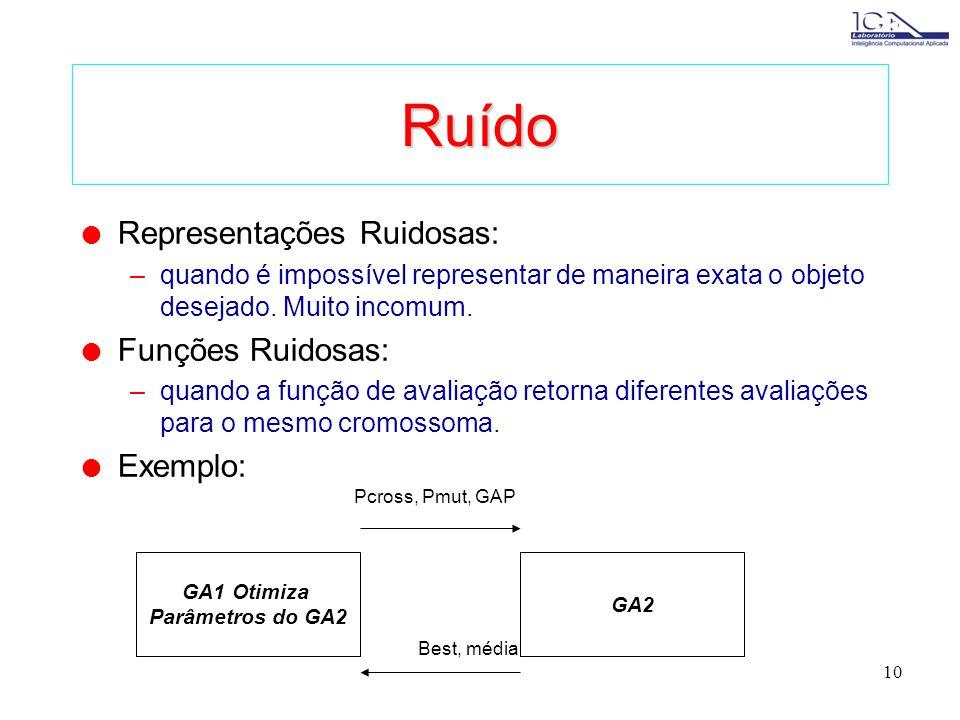 9 Multimodalidade l A existência de vários ótimos locais promove a ocorrência de atratores que afastam a convergência do ponto ótimo. Exemplo: F6(x,y)