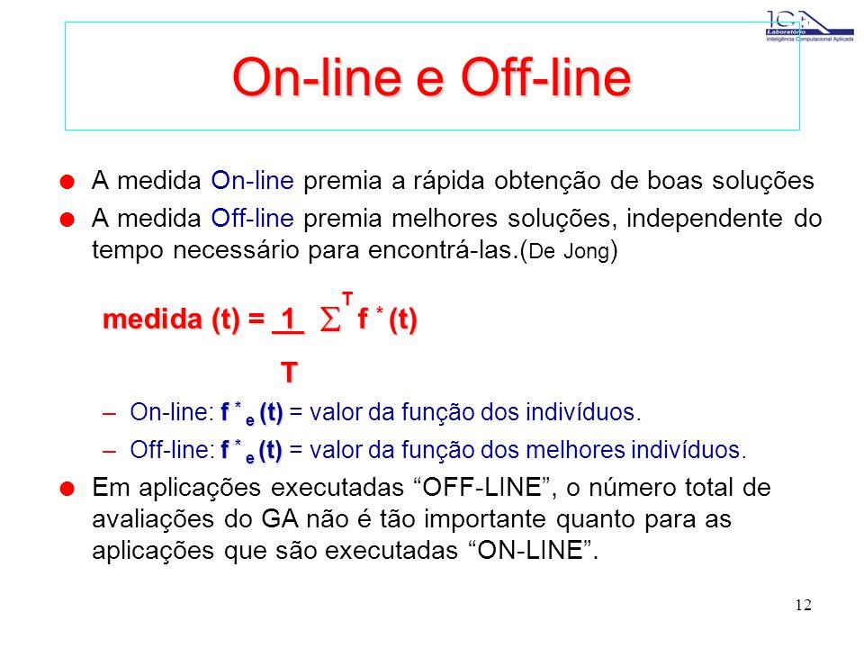 11 Medidas de Convergência l Medidas de Monitoração –procuram acompanhar o comportamento da população ao longo da execução do GA. On-line Off-line Bes