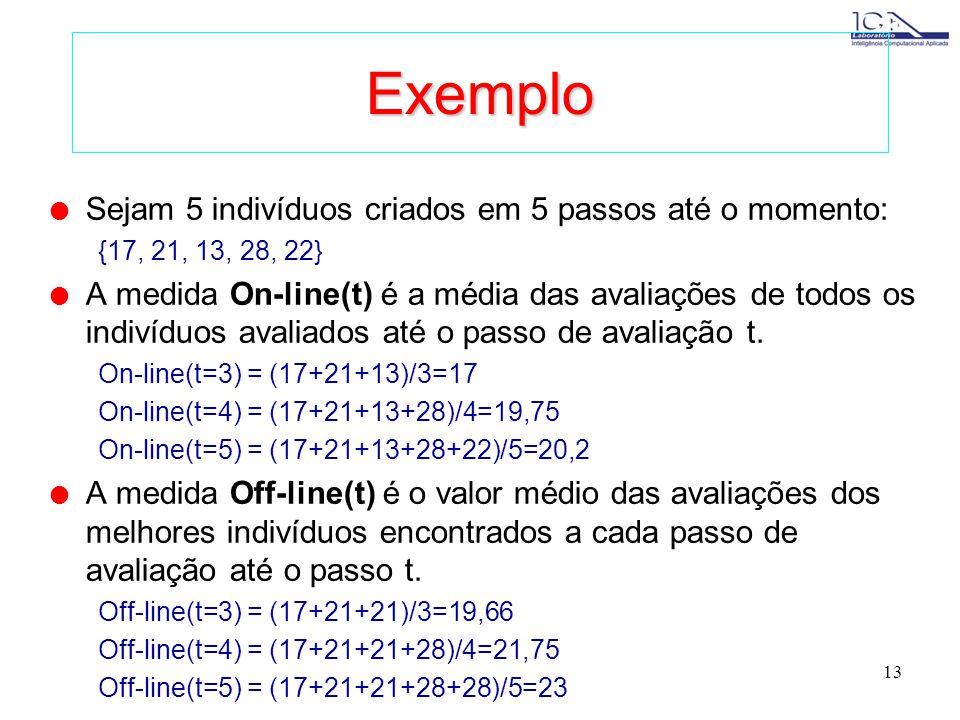 12 On-line e Off-line l A medida On-line premia a rápida obtenção de boas soluções l A medida Off-line premia melhores soluções, independente do tempo