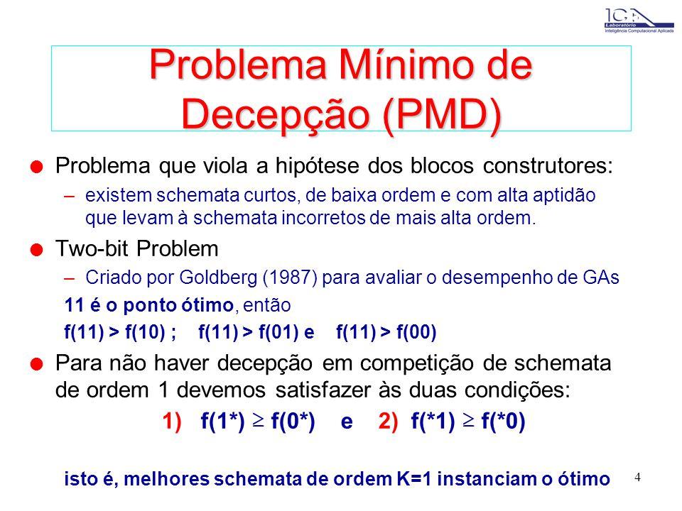 4 Problema Mínimo de Decepção (PMD) l Problema que viola a hipótese dos blocos construtores: –existem schemata curtos, de baixa ordem e com alta aptidão que levam à schemata incorretos de mais alta ordem.