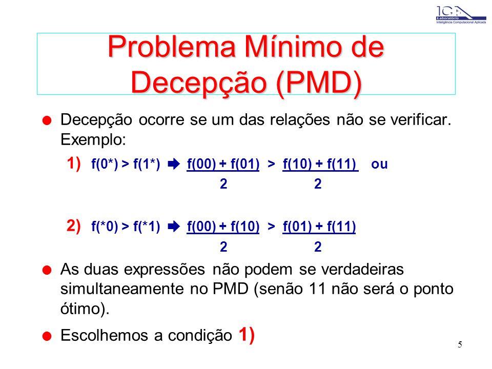 4 Problema Mínimo de Decepção (PMD) l Problema que viola a hipótese dos blocos construtores: –existem schemata curtos, de baixa ordem e com alta aptid