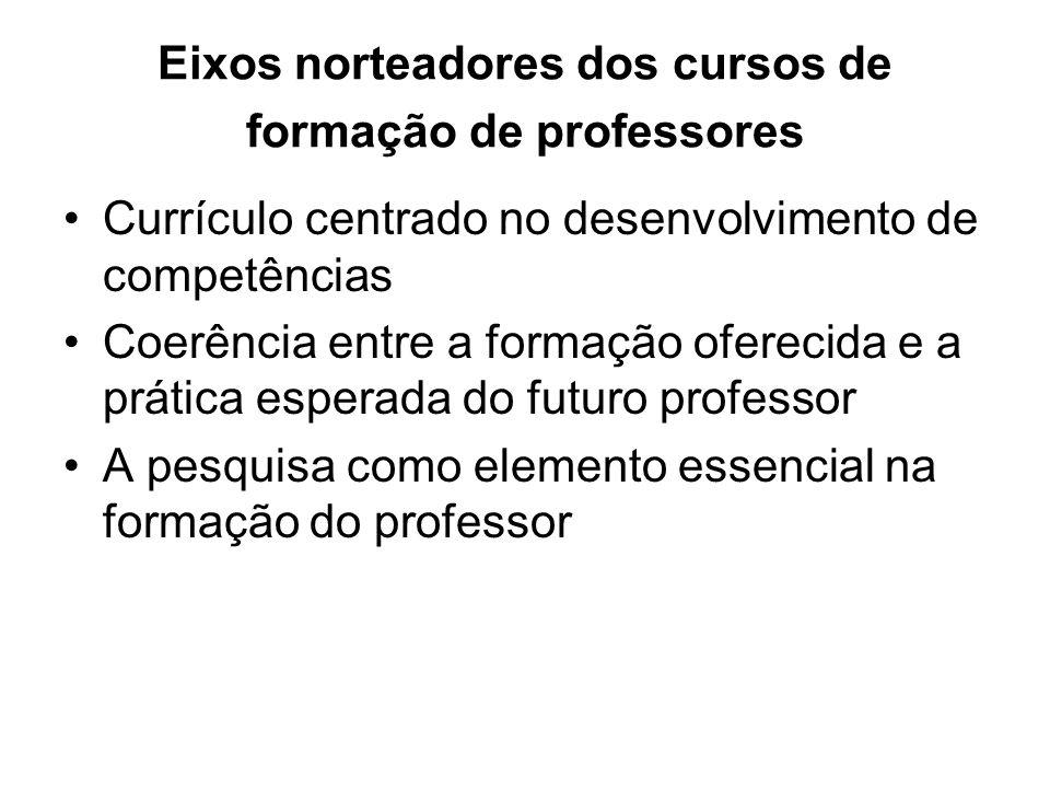 Eixos norteadores dos cursos de formação de professores Currículo centrado no desenvolvimento de competências Coerência entre a formação oferecida e a