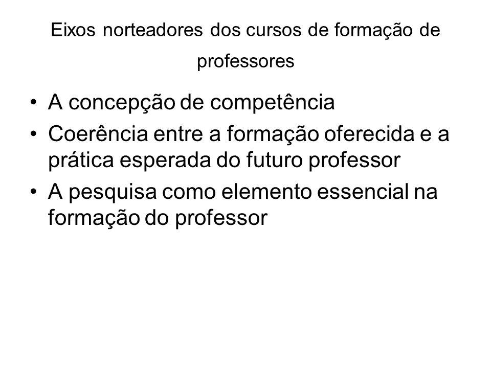 Eixos norteadores dos cursos de formação de professores A concepção de competência Coerência entre a formação oferecida e a prática esperada do futuro