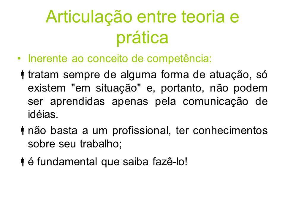 Articulação entre teoria e prática Inerente ao conceito de competência: tratam sempre de alguma forma de atuação, só existem