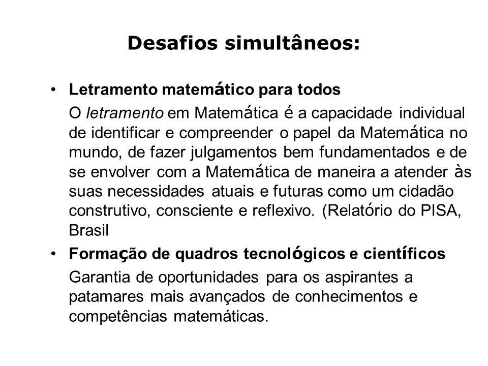 A inversão da lógica da organização curricular O ponto de partida: Que competências profissionais devem ser construídas por um(a) professor(a) de Matemática.
