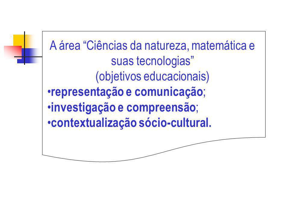 A área Ciências da natureza, matemática e suas tecnologias (objetivos educacionais) representação e comunicação ; investigação e compreensão ; context
