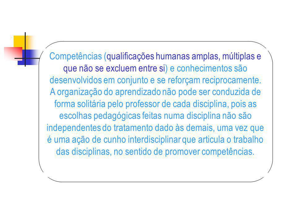 COMPETÊNCIAS PCNEMENEM comunicar e representar ; investigar e compreender ; contextualizar social ou historicamente.