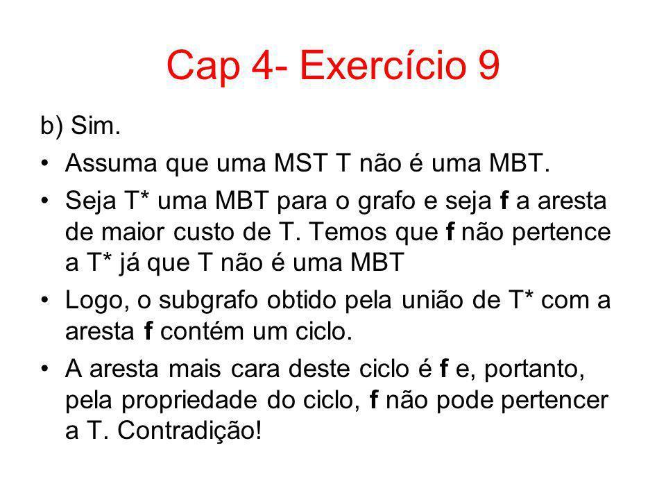 Cap 4- Exercício 9 b) Sim. Assuma que uma MST T não é uma MBT. Seja T* uma MBT para o grafo e seja f a aresta de maior custo de T. Temos que f não per