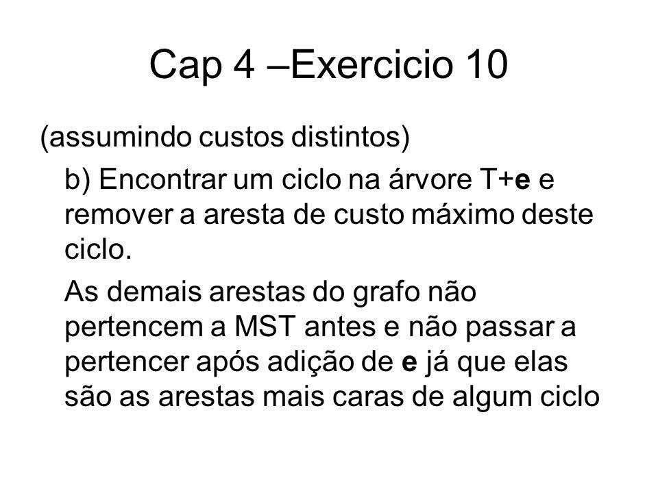 Cap 4 –Exercicio 10 (assumindo custos distintos) b) Encontrar um ciclo na árvore T+e e remover a aresta de custo máximo deste ciclo.