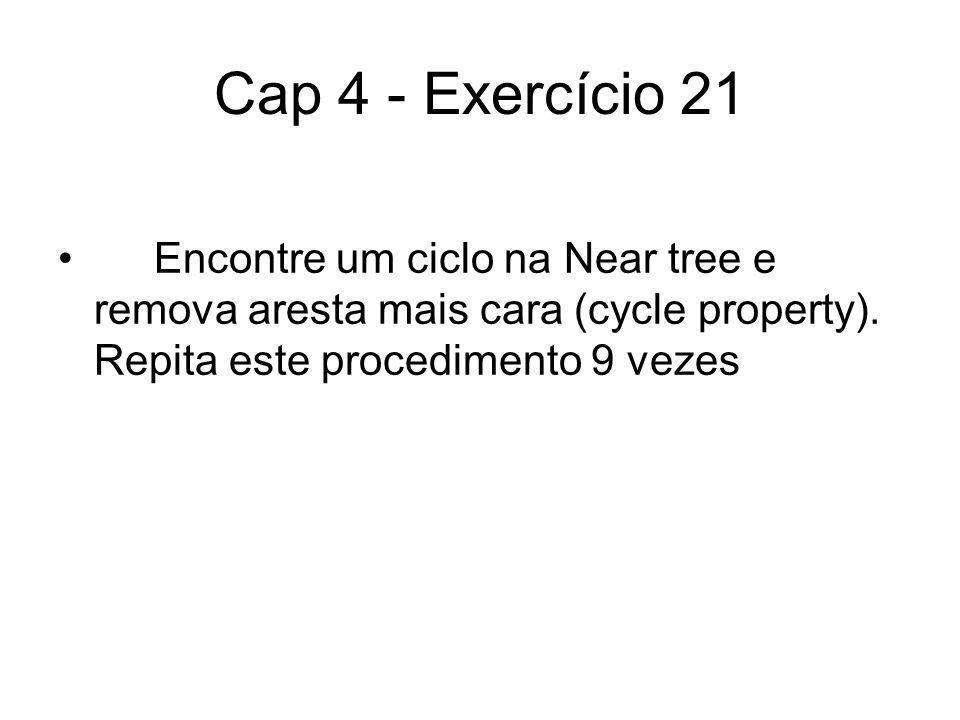 Cap 4 - Exercício 21 Encontre um ciclo na Near tree e remova aresta mais cara (cycle property). Repita este procedimento 9 vezes
