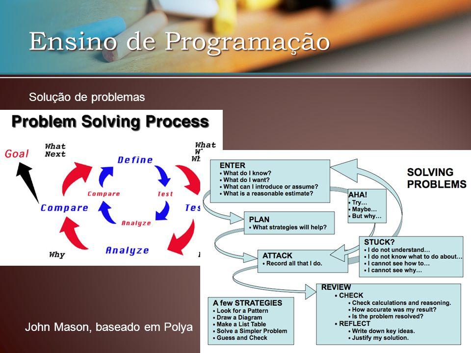 Ensino de Programação Solução de problemas John Mason, baseado em Polya