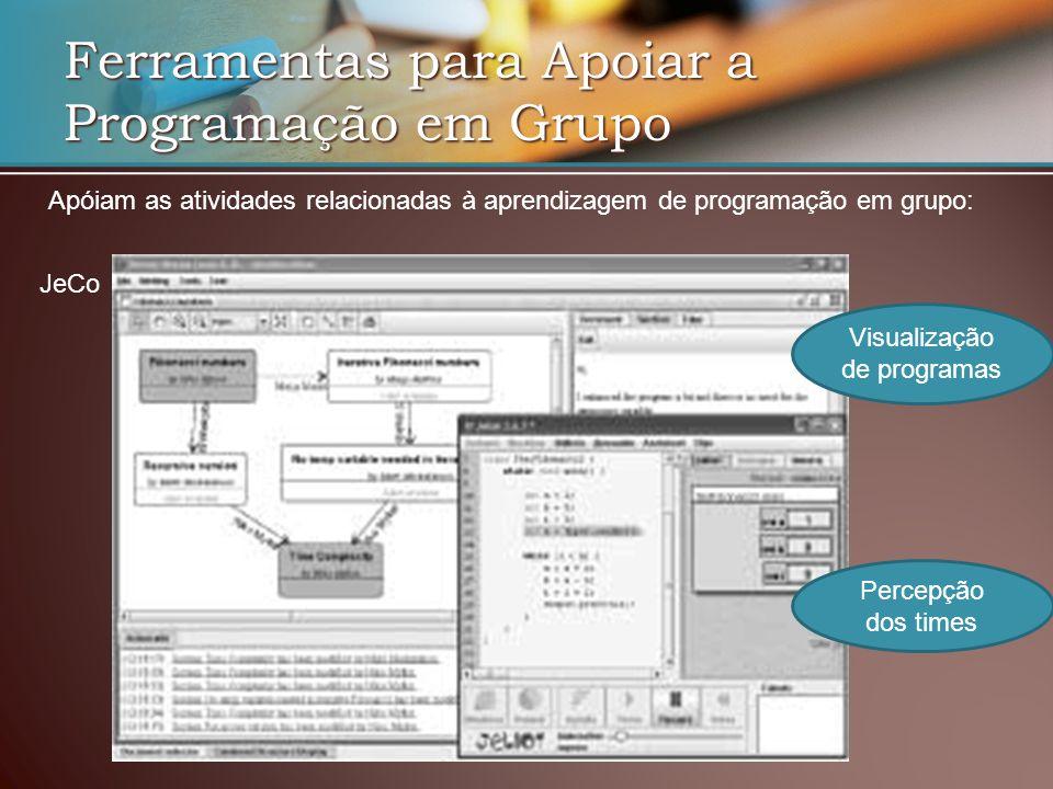 Ferramentas para Apoiar a Programação em Grupo Scratch JeCo Apóiam as atividades relacionadas à aprendizagem de programação em grupo: Visualização de programas Percepção dos times