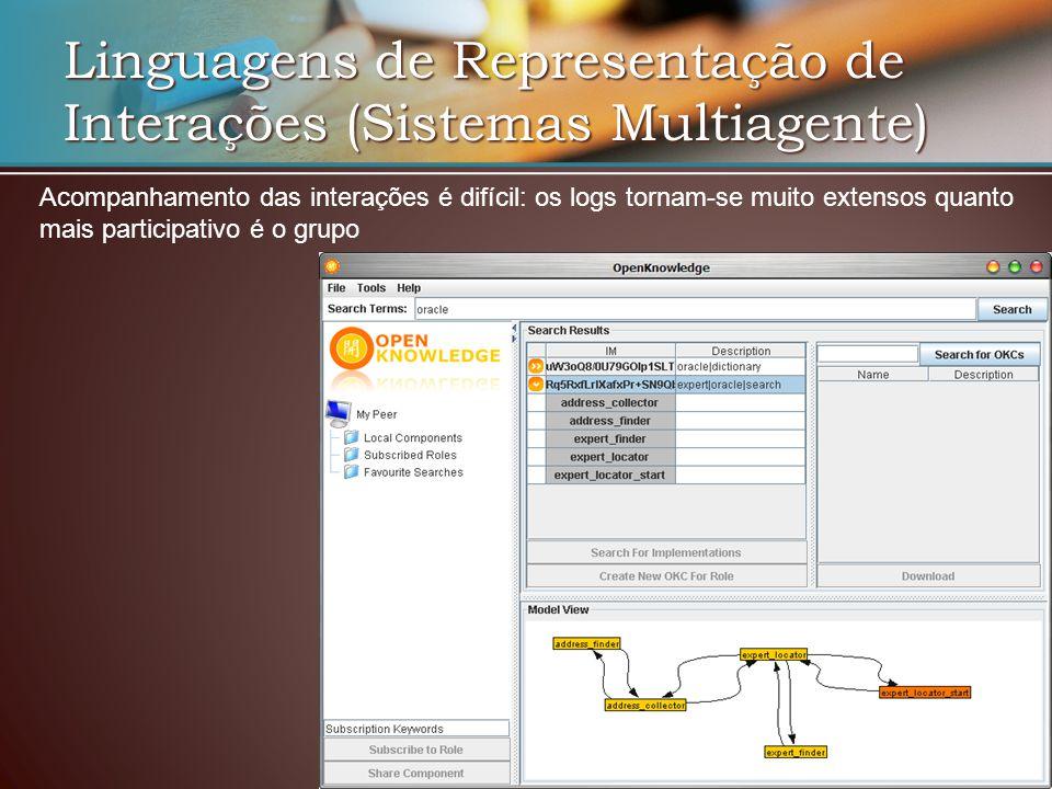 Linguagens de Representação de Interações (Sistemas Multiagente) Acompanhamento das interações é difícil: os logs tornam-se muito extensos quanto mais participativo é o grupo