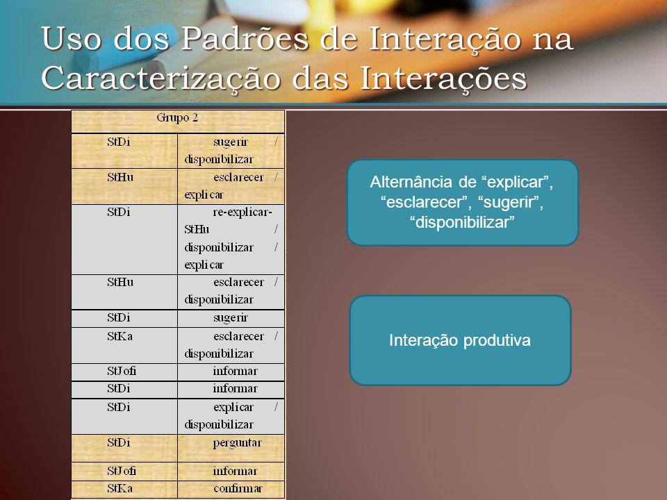 Uso dos Padrões de Interação na Caracterização das Interações Alternância de explicar, esclarecer, sugerir, disponibilizar Interação produtiva