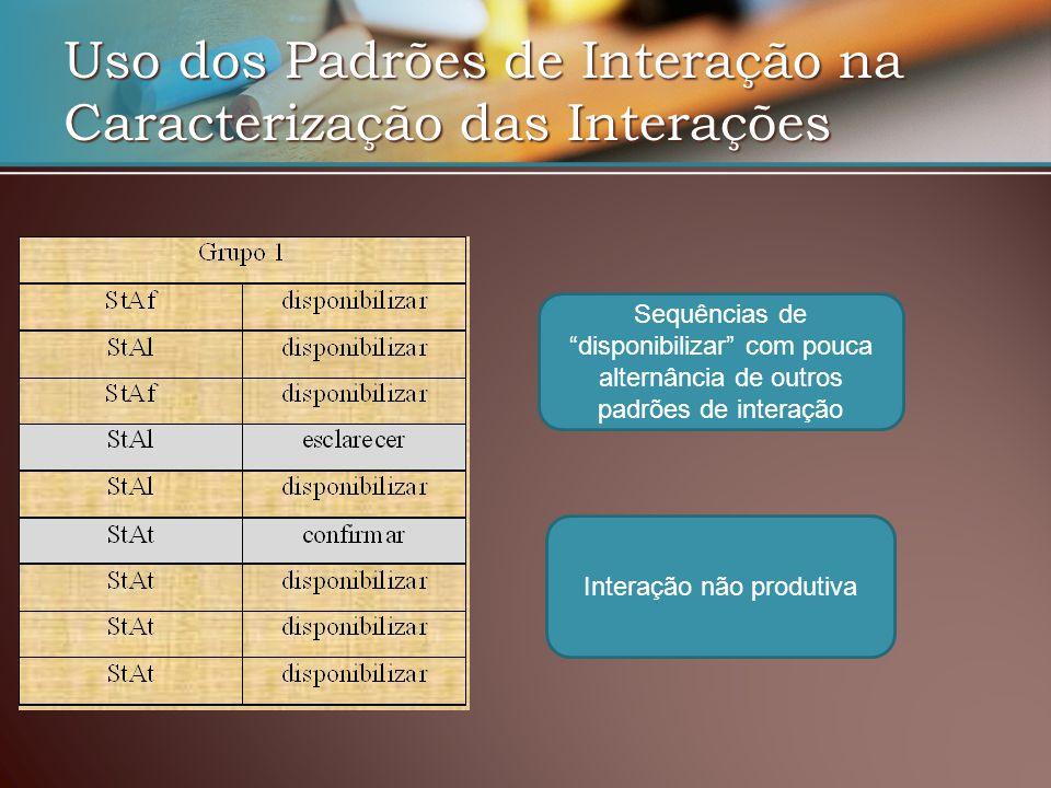 Representação dos Padrões de Interação