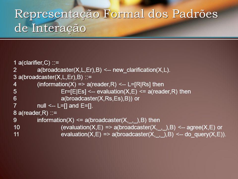 Representação Formal dos Padrões de Interação 1 a(clarifier,C) ::= 2a(broadcaster(X,L,Er),B) <-- new_clarification(X,L).
