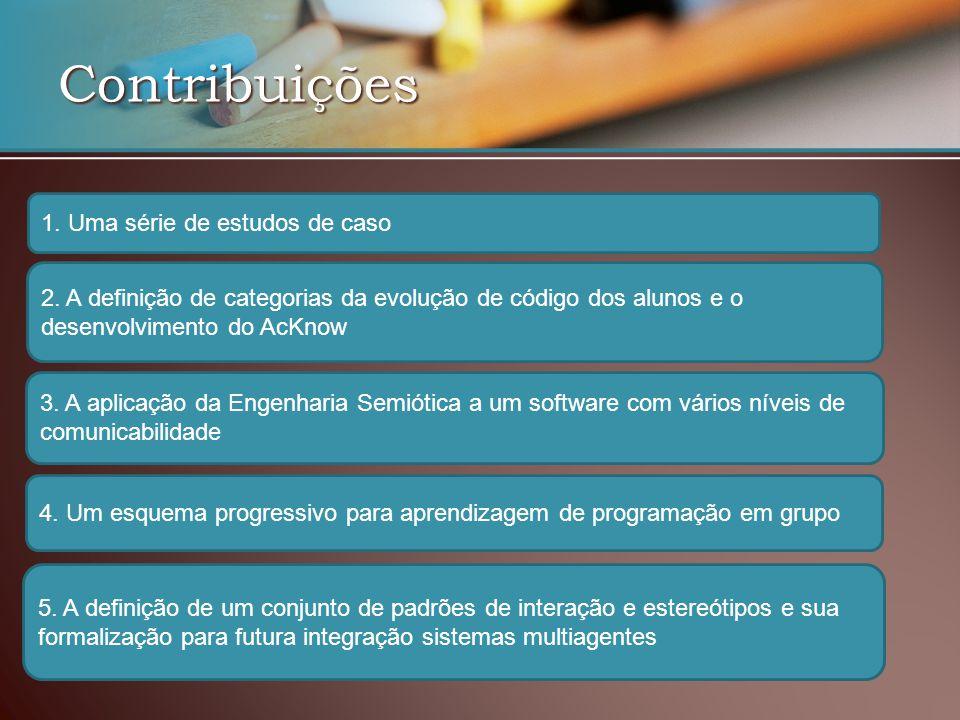 Contribuições 1.Uma série de estudos de caso 2.
