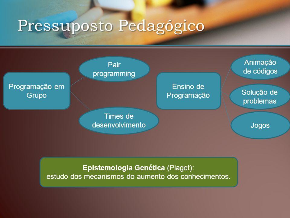 Programação em Grupo Métodos Ágeis (pair programming)Times de desenvolvimento