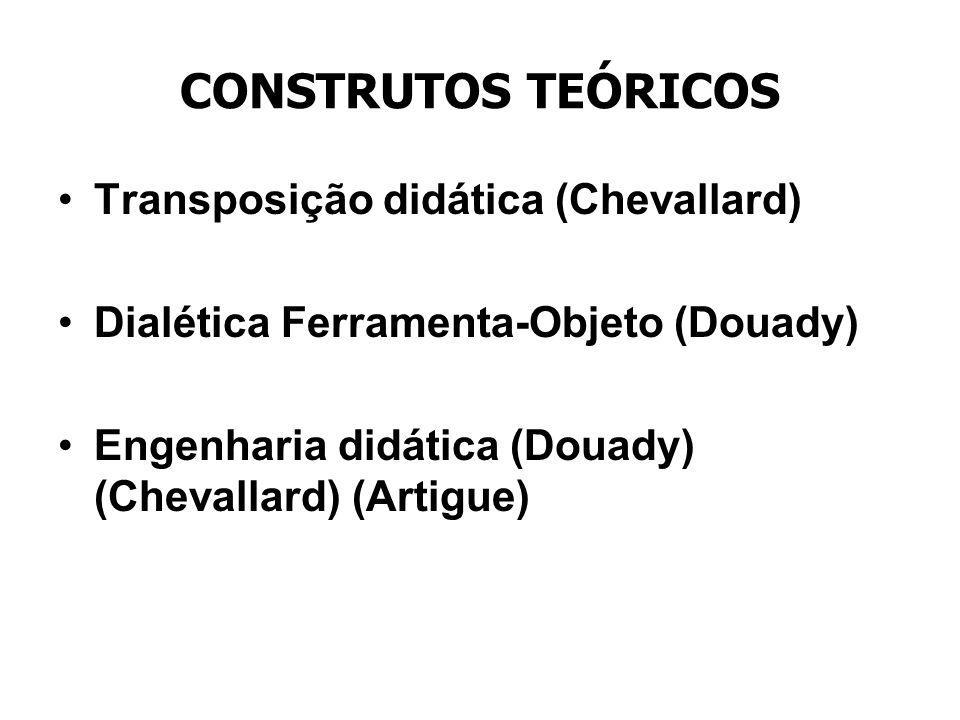 CONSTRUTOS TEÓRICOS Transposição didática (Chevallard) Dialética Ferramenta-Objeto (Douady) Engenharia didática (Douady) (Chevallard) (Artigue)