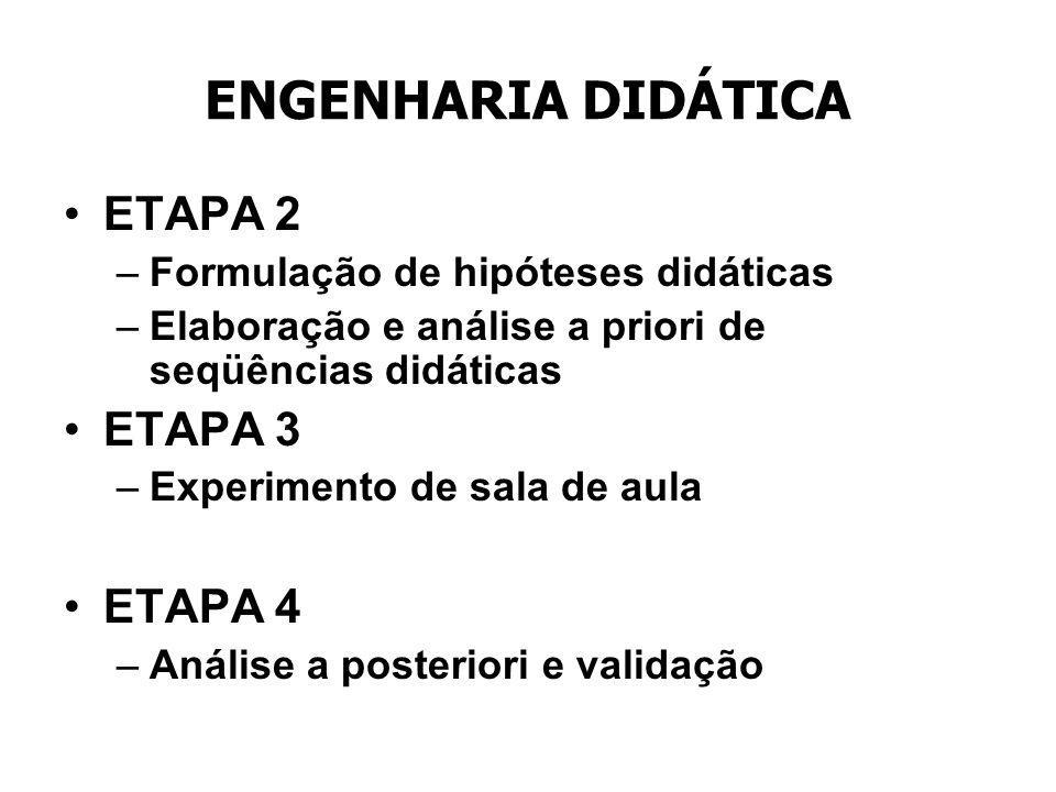 ENGENHARIA DIDÁTICA ETAPA 2 –Formulação de hipóteses didáticas –Elaboração e análise a priori de seqüências didáticas ETAPA 3 –Experimento de sala de aula ETAPA 4 –Análise a posteriori e validação