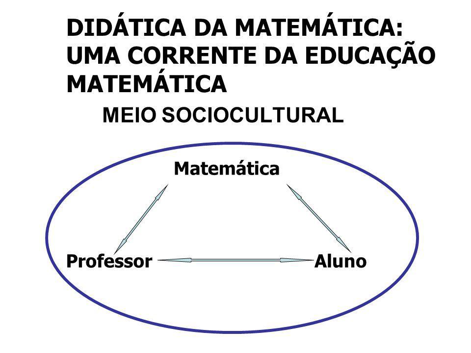 DIDÁTICA DA MATEMÁTICA: UMA CORRENTE DA EDUCAÇÃO MATEMÁTICA ProfessorAluno MEIO SOCIOCULTURAL Matemática