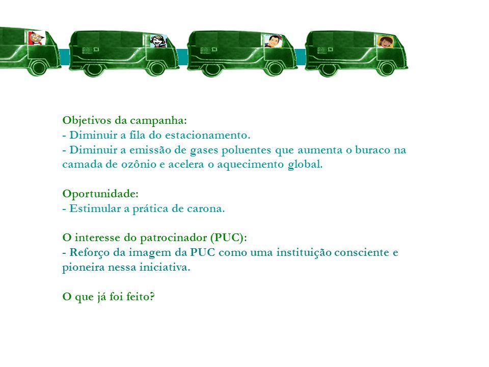 Objetivos da campanha: - Diminuir a fila do estacionamento. - Diminuir a emissão de gases poluentes que aumenta o buraco na camada de ozônio e acelera