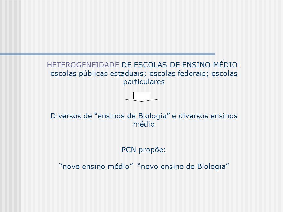 As dificuldades de se referir à realidade atual de um ensino de Biologia de um Ensino Médio no Brasil Ambigüidade do EM preparar para o mundo do trabalho preparar para a continuidade dos estudos