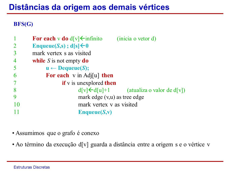 Estruturas Discretas Propriedades da Busca em Largura Teorema: A BFS visita os vértices em ordem crescente de distâncias Teorema: Para toda aresta (v, w) em G tal que v L i e w L j, |i – j| 1.