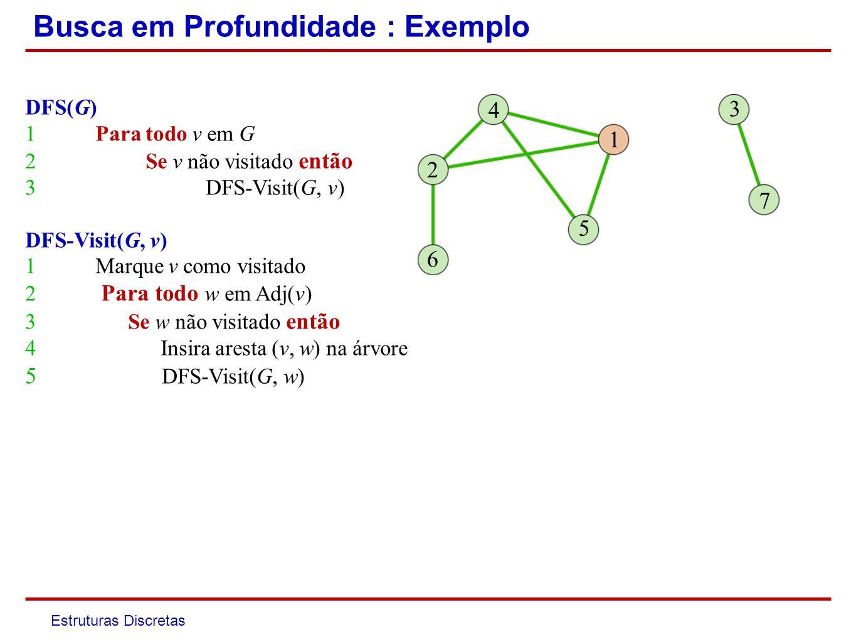 Estruturas Discretas Busca em Profundidade : Exemplo 1 2 3 4 5 7 6 DFS(G) 1Para todo v em G 2Se v não visitado então 3DFS-Visit(G, v) DFS-Visit(G, v) 1Marque v como visitado 2 Para todo w em Adj(v) 3 Se w não visitado então 4 Insira aresta (v, w) na árvore 5 DFS-Visit(G, w)