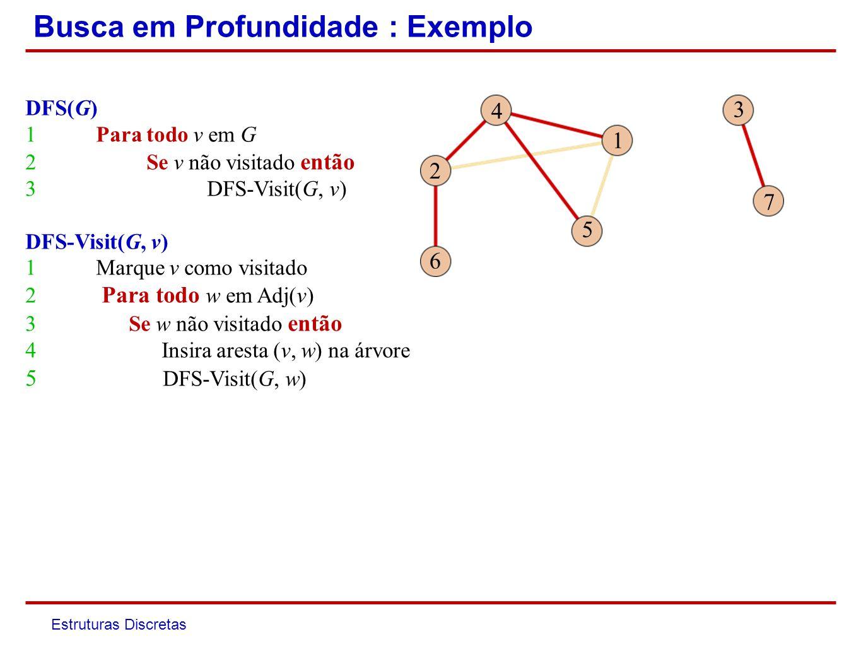 Estruturas Discretas Vetor Componente(v) Armazena um número inteiro correspondente a componente conexa aonde v se encontra Aplicações: Determinar as Componentes Conexas