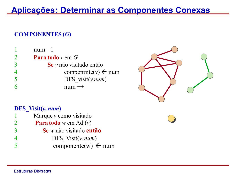 Estruturas Discretas Aplicações: Determinar se um grafo é bipartido G = (V,E) = (X,Y,E) X Y = V X Y = {u,w} E então u X e w Y Exemplos professores e horários candidatos e postos masculino e feminino A B C D E F
