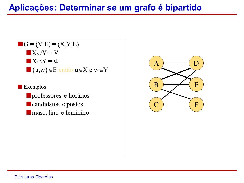 Estruturas Discretas Aplicações: Determinar se um grafo é bipartido BIPARTITE (G) 1Bipartite true 2 Para todo v em G 3Se v não visitado então 4DFS_Visit(v,0) DFS_Visit(v,p) 1 Marque v como visitado 2 partição(v) p 3 Para todo w em Adj(v) 4 Se w não visitado então 5 DFS_Visit (w, 1– p ) 6 Senão 7 Se partição(w)=p 8Bipartite false A B C D E F Estrutura de Dados Partição: vetor de |V| posições Partição(u) armazena 0 ou 1, dependendo da partição em que o vértice u se encontra