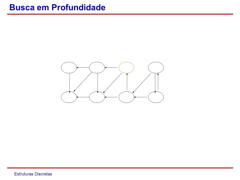Estruturas Discretas Propriedades da DFS Teorema 1: Seja T a árvore produzida por uma DFS em G e seja vw uma aresta de G.