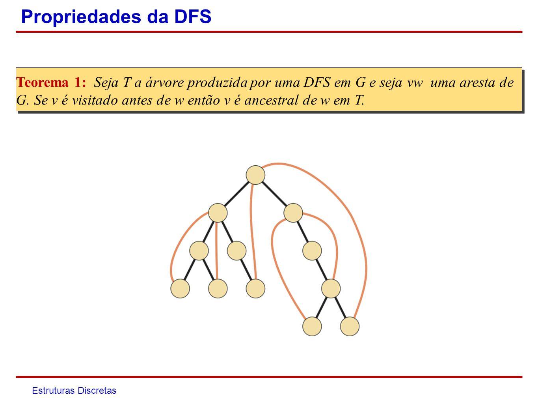Estruturas Discretas Propriedades da DFS Teorema 2: Sejam u e v dois vértices de G tal que u é visitado antes de v.