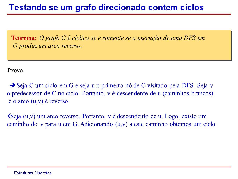 Estruturas Discretas DFS(G) 1for every vertex v of G 2do set d[v] 0,f[v] 0 3Time 1; Aciclico true 4for every vertex v of G 5 if d[v] =0 then 6DFS(G, v) 7 Return Aciclico DFS_Visit (v) 1d[v] time ; time ++ 2For every w in Adj(v) 3 if d[w]=0 then 4 DFS_Visit (w) 5 Else if f[w]=0 then ( arco reverso) 6 Aciclico false 7f[v] time; time ++ Testando se um grafo direcionado contem ciclos