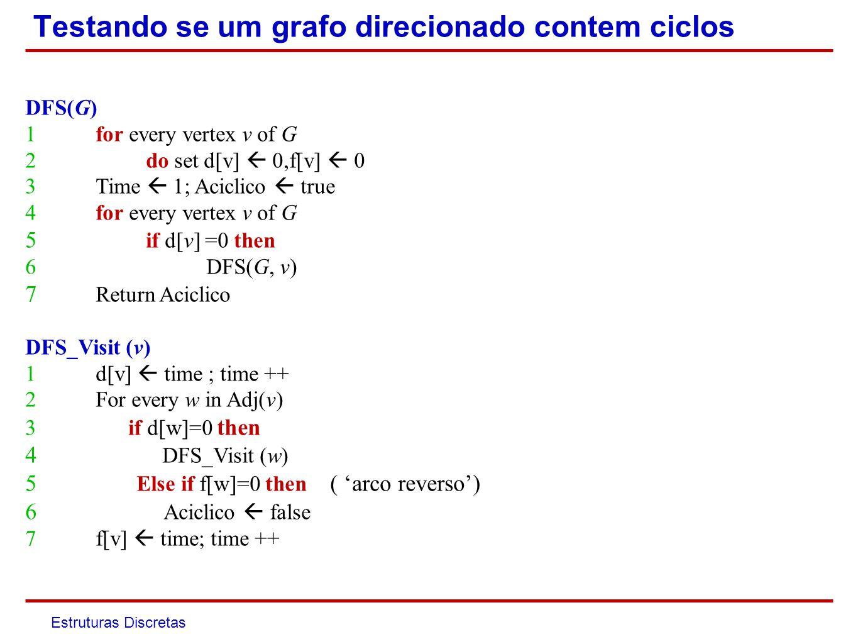 Estruturas Discretas DFS(G) 1for every vertex v of G 2do set d[v] 0,f[v] 0 3Time 1; Aciclico true 4for every vertex v of G 5 if d[v] =0 then 6DFS(G, v
