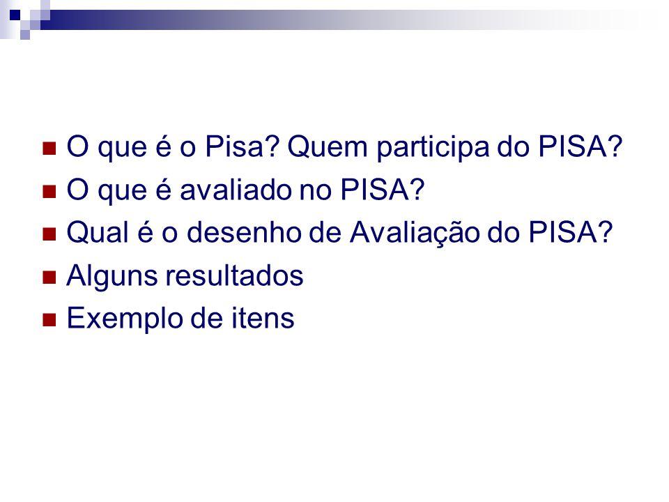 O que é o Pisa? Quem participa do PISA? O que é avaliado no PISA? Qual é o desenho de Avaliação do PISA? Alguns resultados Exemplo de itens