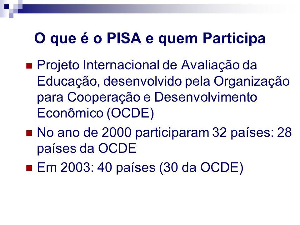 O que é o PISA e quem Participa Projeto Internacional de Avaliação da Educação, desenvolvido pela Organização para Cooperação e Desenvolvimento Econôm