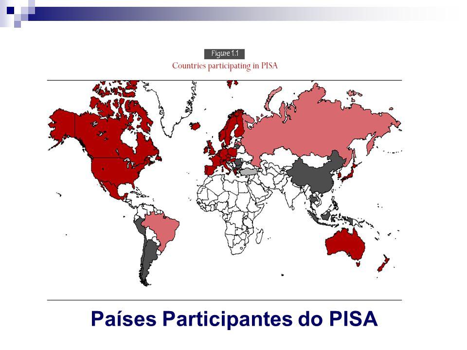 O que é avaliado no PISA O PISA avalia alunos com idade entre 15 anos e 3 meses e 16 anos e 2 meses Aplica testes de Leitura, de Matemática e de Ciências 2000 o foco principal foi em Leitura 2003 foco principal foi em Matemática 2006 foco principal será em Ciências