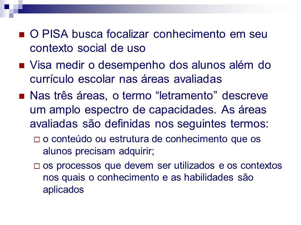 O PISA busca focalizar conhecimento em seu contexto social de uso Visa medir o desempenho dos alunos além do currículo escolar nas áreas avaliadas Nas