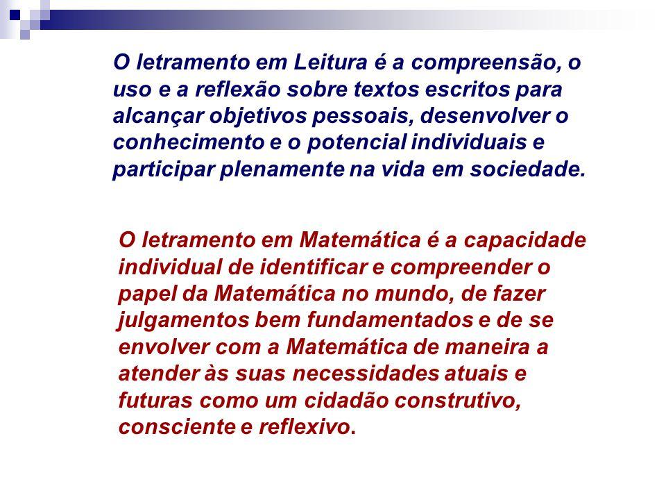 Conclusões Situação social importa Resultados brasileiros muito ruins, não só nas escolas com mais dificuldades de funcionamento Escola importa Currículo importa