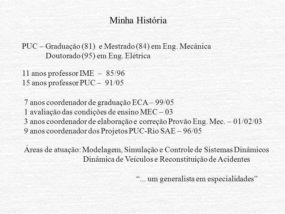 Minha História PUC – Graduação (81) e Mestrado (84) em Eng. Mecânica Doutorado (95) em Eng. Elétrica 11 anos professor IME – 85/96 15 anos professor P