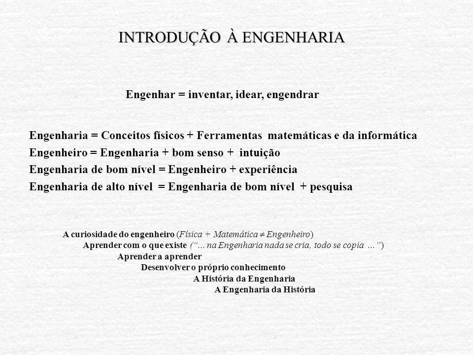 Engenharia = Conceitos físicos + Ferramentas matemáticas e da informática Engenheiro = Engenharia + bom senso + intuição Engenharia de bom nível = Eng