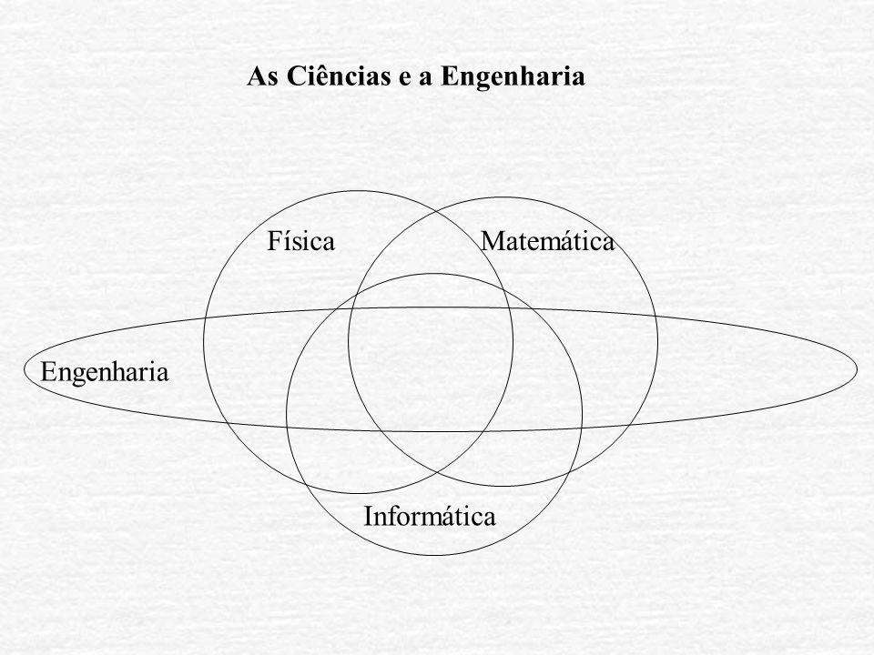 FísicaMatemática Informática Engenharia As Ciências e a Engenharia