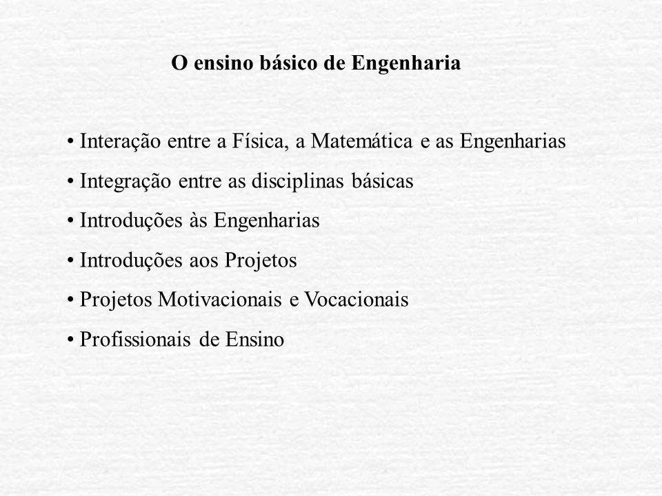 O ensino básico de Engenharia Interação entre a Física, a Matemática e as Engenharias Integração entre as disciplinas básicas Introduções às Engenhari