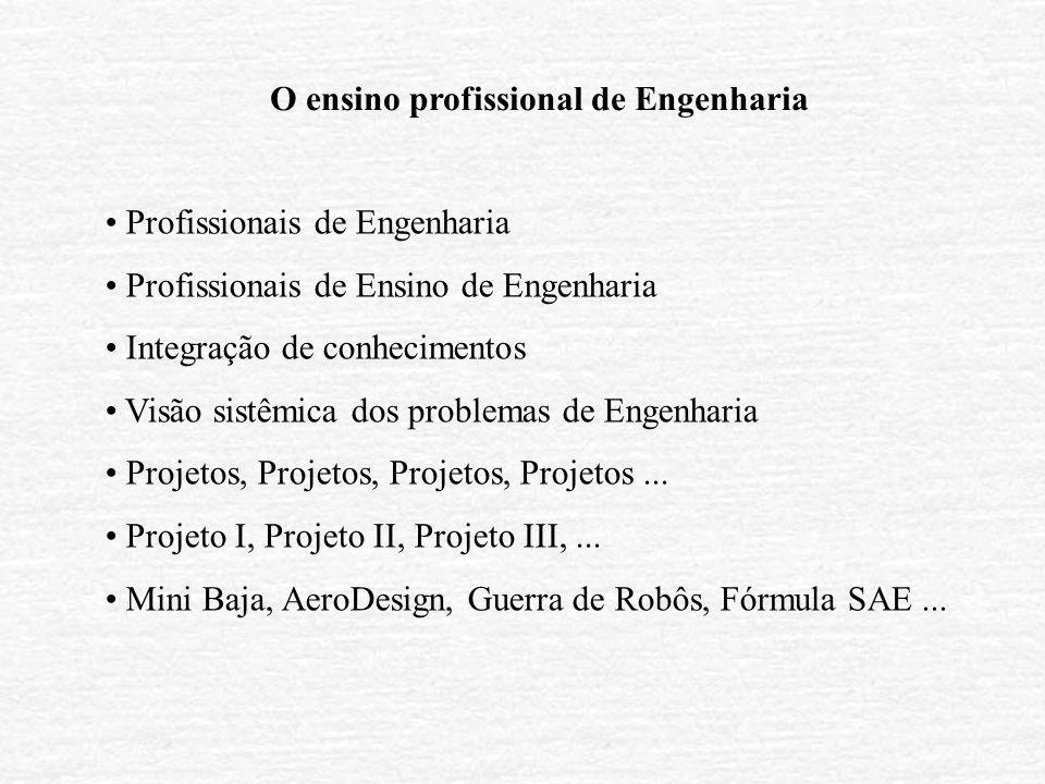 O ensino profissional de Engenharia Profissionais de Engenharia Profissionais de Ensino de Engenharia Integração de conhecimentos Visão sistêmica dos